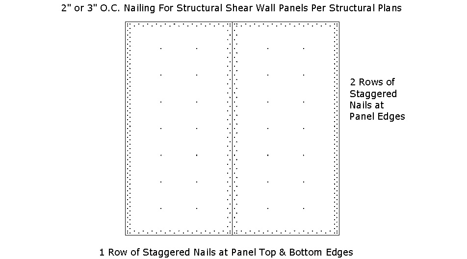 Structural Shear Wall Nailing in Commercial and Residential Framing