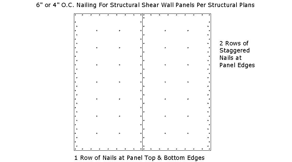 plywood  plywood nailing pattern
