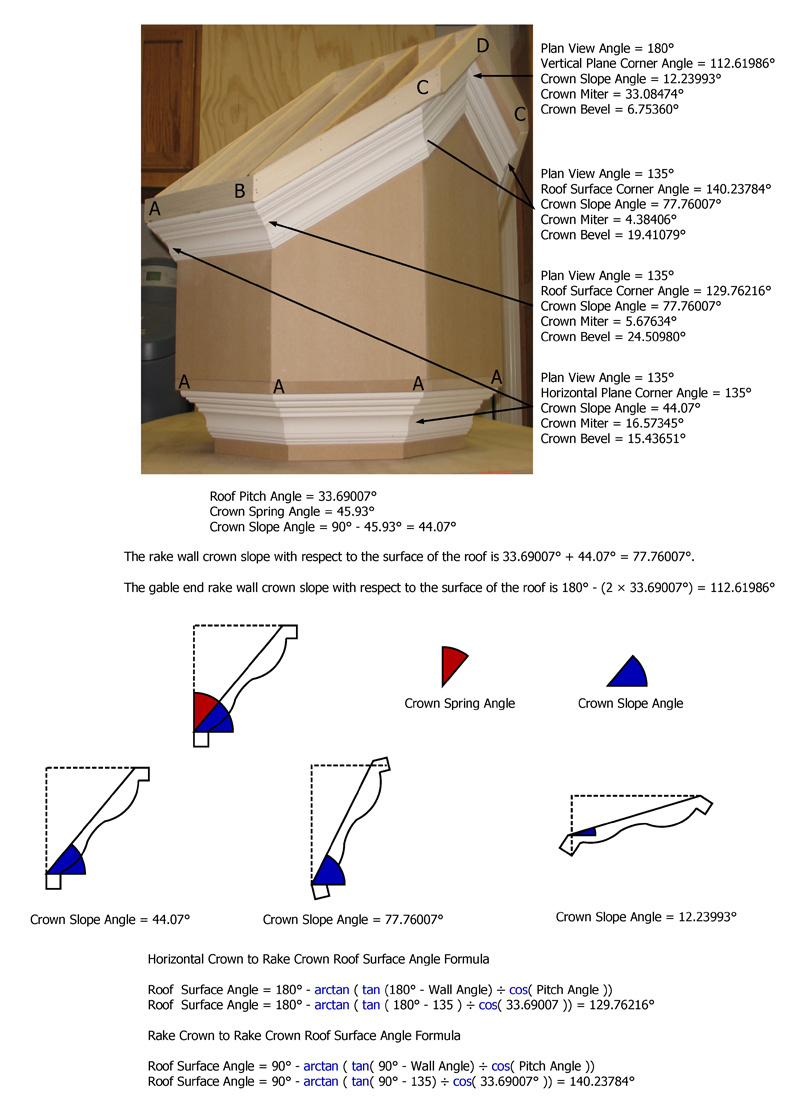 Octagon Roof Exterior Crown Molding Angles Development