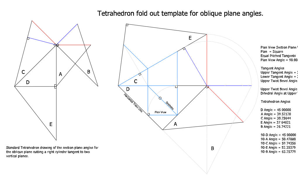 Tetrahedron template