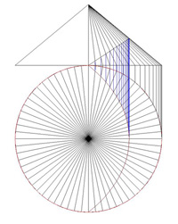 Sloped Frustum of Pyramid Calculator
