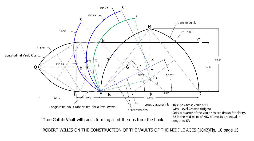 barrel vault diagram - photo #27