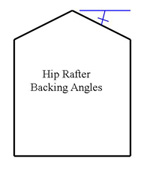 Hip and Valley Rafter Backing Angles