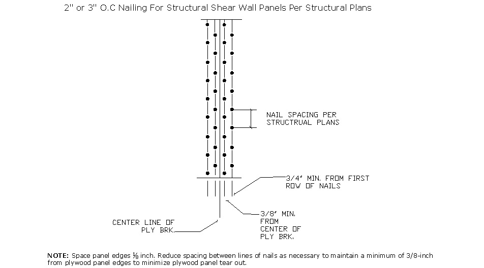 Structural Shear Wall Nailing In Commercial And