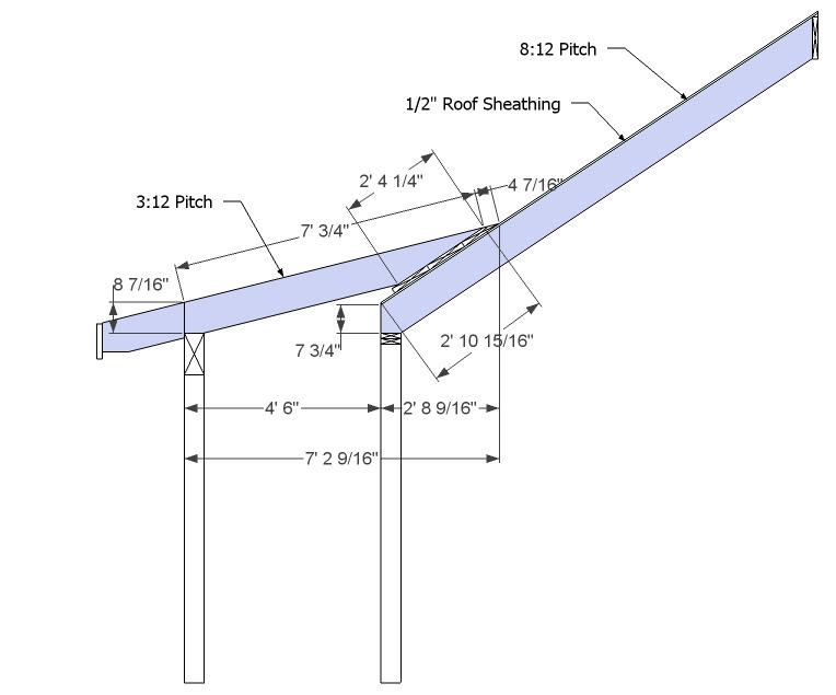 Dormer Shed Roof Rafter Framing Calculator