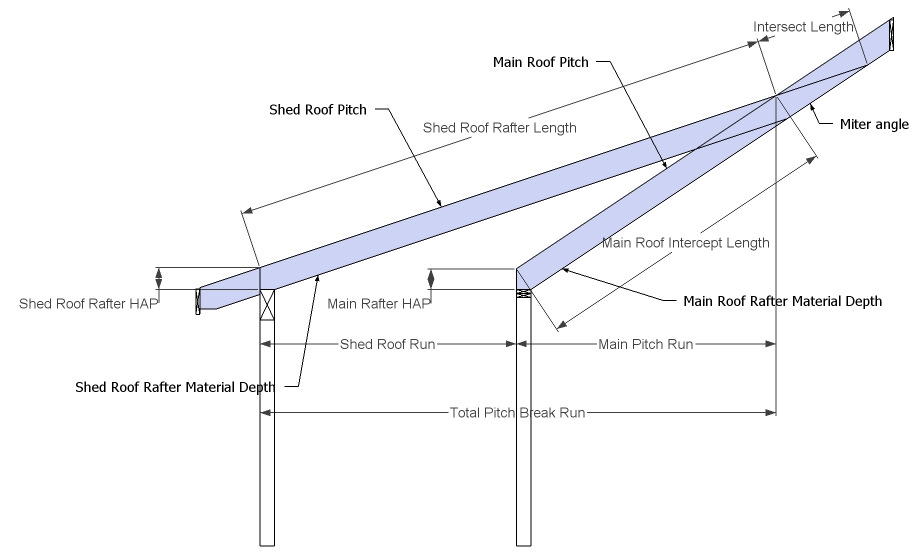 Pitch break shed roof rafter framing calculator for 7 12 roof pitch pictures